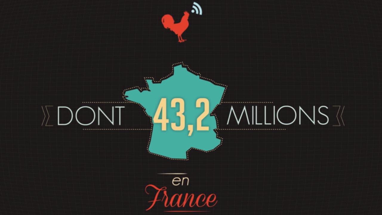 Les chiffres fous d'Internet en France [vidéo]